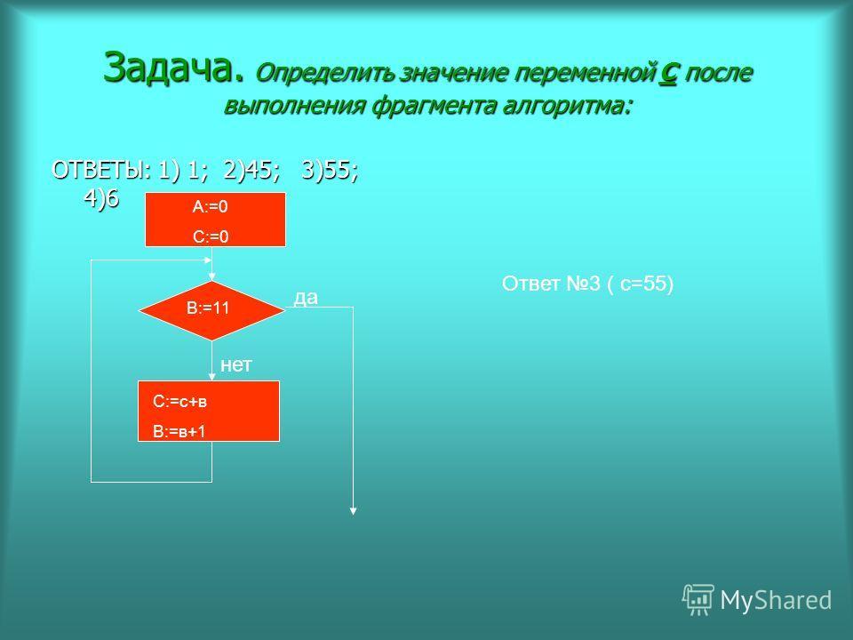 Задача. Определить значение переменной С после выполнения фрагмента алгоритма: ОТВЕТЫ: 1) 1; 2)45; 3)55; 4)6 А:=0 С:=0 В:=11 да нет С:=с+в В:=в+1 Ответ 3 ( с=55)