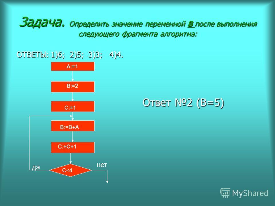 Задача. Определить значение переменной В после выполнения следующего фрагмента алгоритма: ОТВЕТЫ: 1)6; 2)5; 3)3; 4)4. Ответ 2 (В=5) А:=1 В:=2 С:=1 В:=В+А С:+С+1 С