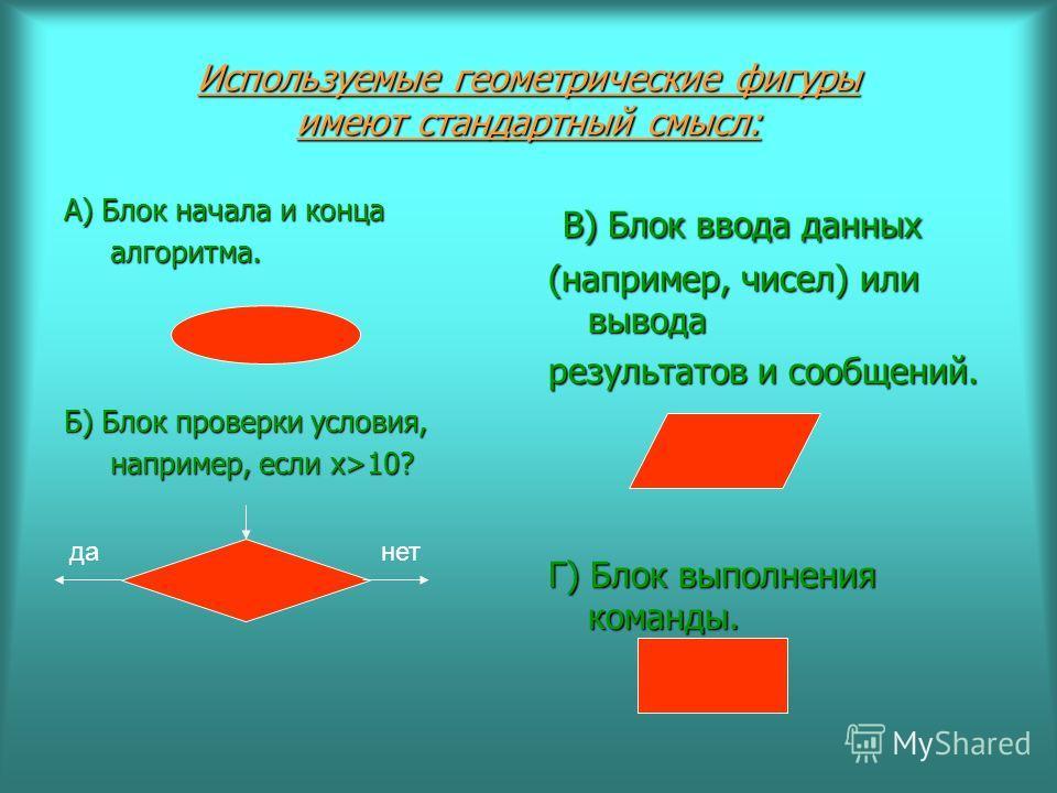Используемые геометрические фигуры имеют стандартный смысл: А) Блок начала и конца алгоритма. Б) Блок проверки условия, например, если х>10? В) Блок ввода данных (например, чисел) или вывода результатов и сообщений. Г) Блок выполнения команды. данет