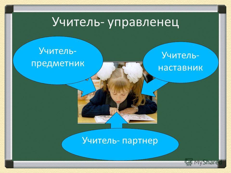 Учитель- управленец Учитель- наставник Учитель- предметник Учитель- партнер