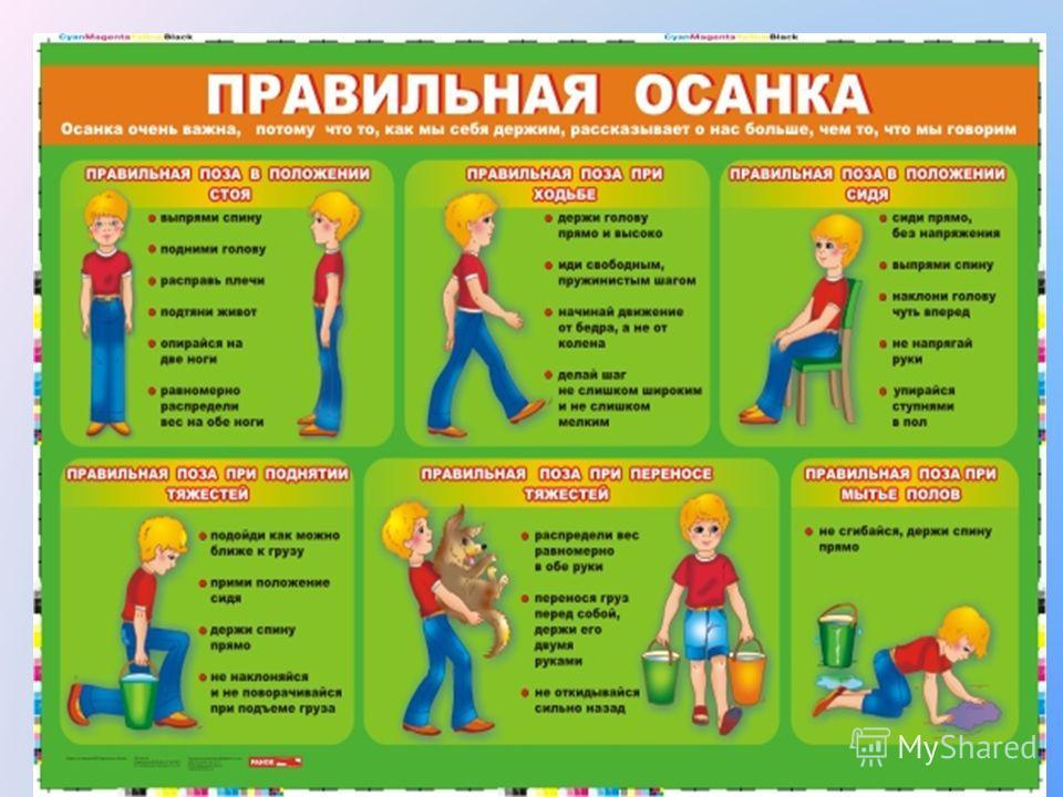 По происхождению, осанка – слово русское, означает привычку правильно держать свое тело в покое и движении. При правильной осанке хорошо работают внутренние органы, свободно движется кровь по телу.