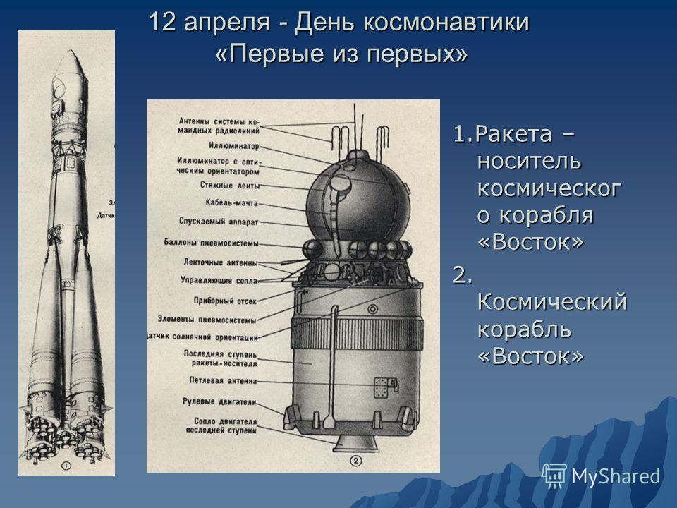 12 апреля - День космонавтики «Первые из первых» 1.Ракета – носитель космическог о корабля «Восток» 2. Космический корабль «Восток»