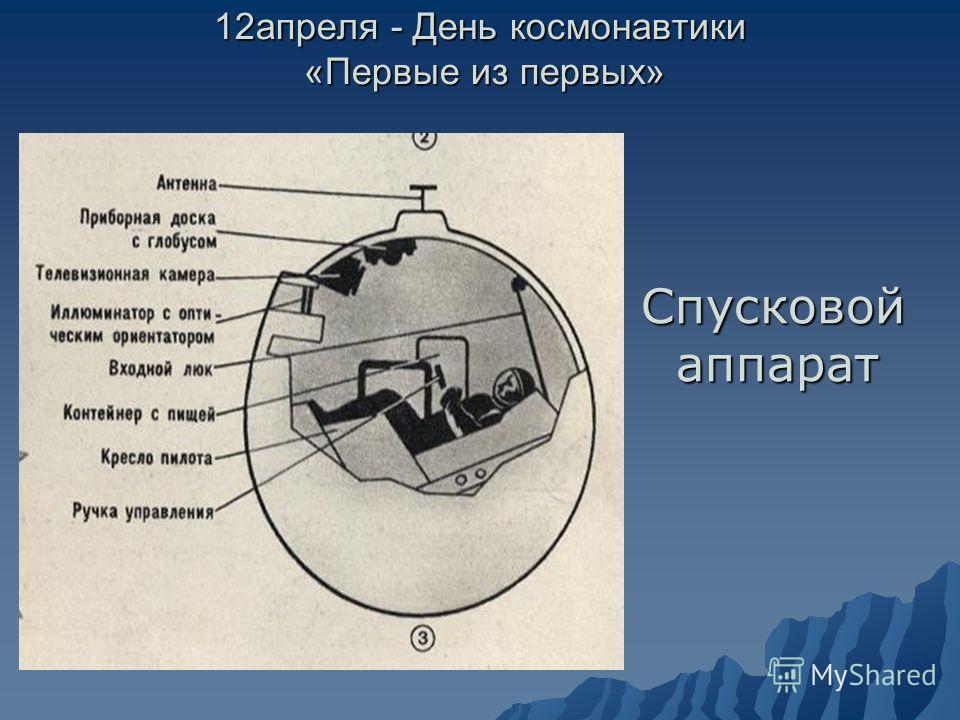 12апреля - День космонавтики «Первые из первых» Спусковой аппарат