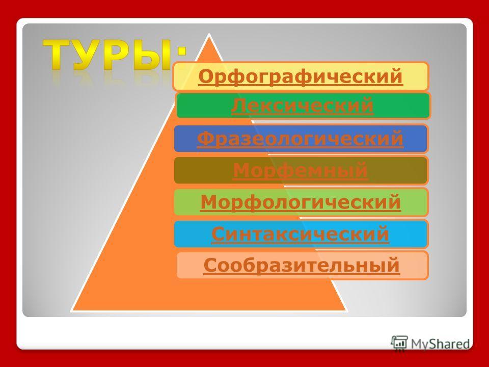Орфографический Лексический ФразеологическийМорфемныйМорфологическийСинтаксическийСообразительный