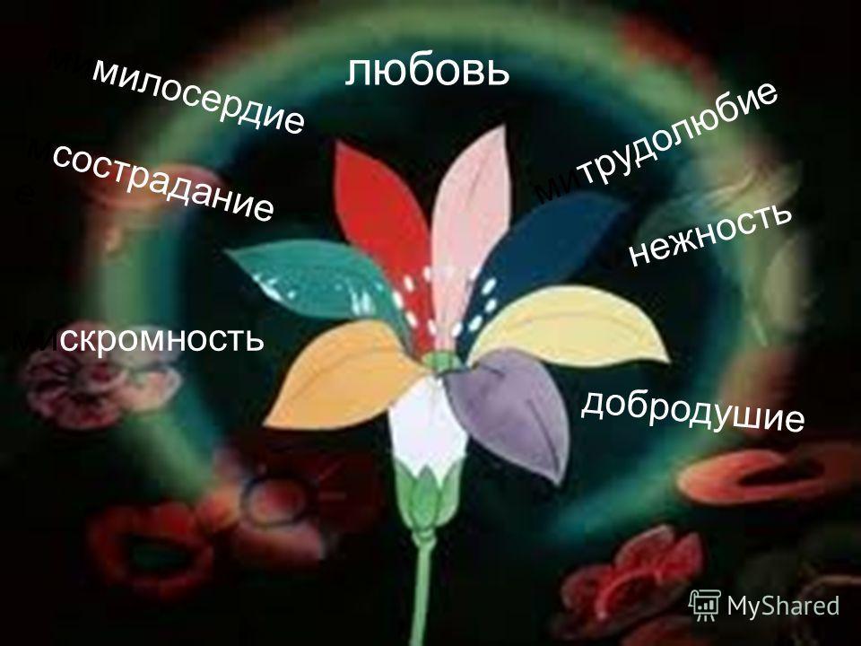 мимилосердие мсострадание е мискромность митрудолюбие нежность добродушие любовь