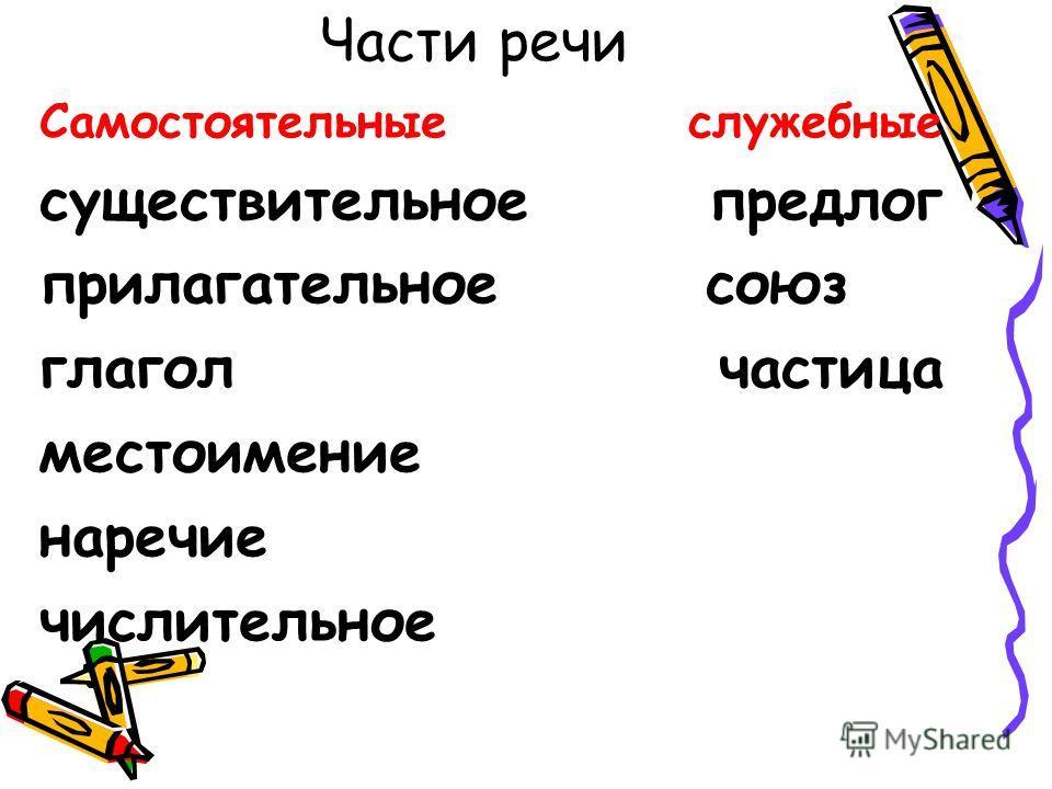 Части речи Самостоятельные служебные существительное предлог прилагательное союз глагол частица местоимение наречие числительное