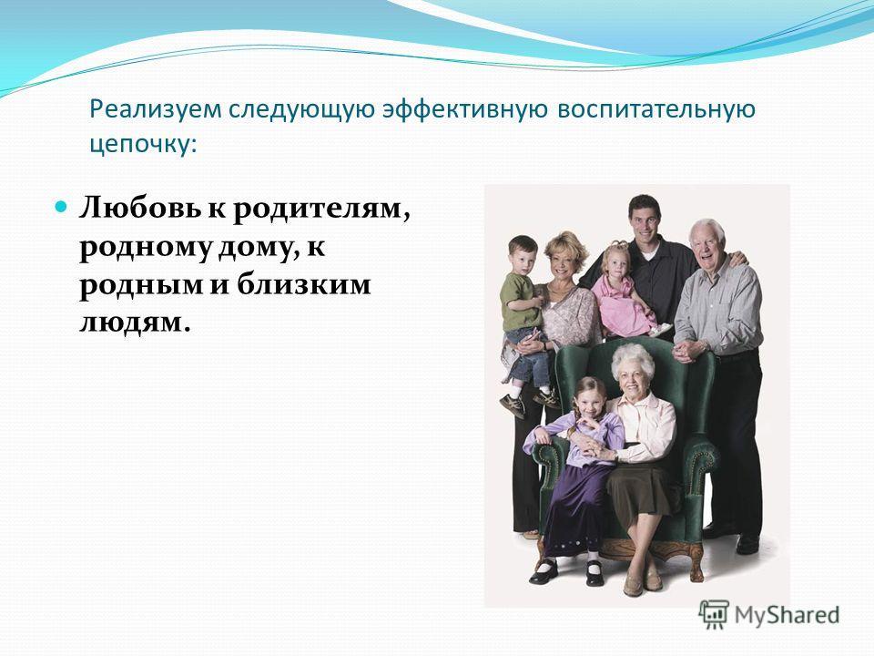 Реализуем следующую эффективную воспитательную цепочку: Любовь к родителям, родному дому, к родным и близким людям.