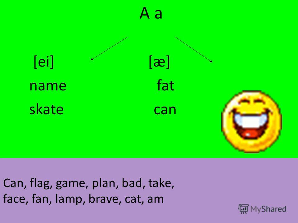 A a [ei] [æ] name fat skate can Can, flag, game, plan, bad, take, face, fan, lamp, brave, cat, am