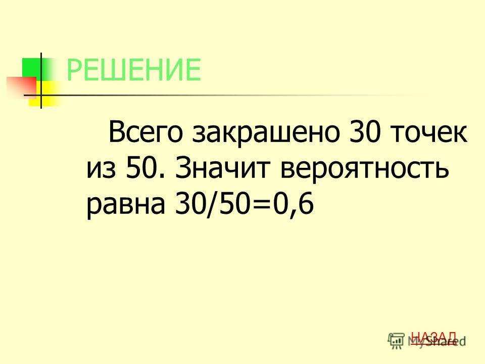 РЕШЕНИЕ Всего закрашено 30 точек из 50. Значит вероятность равна 30/50=0,6 НАЗАД