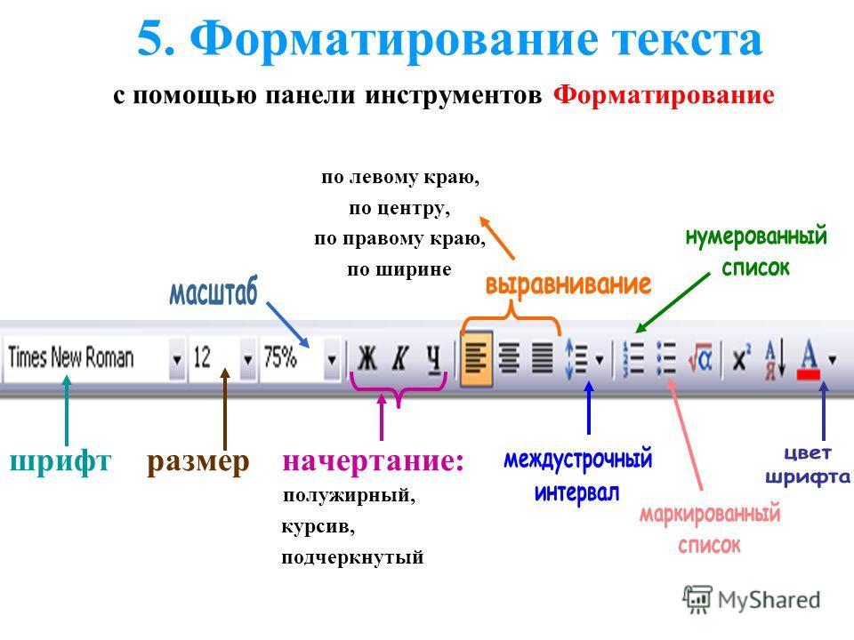 5. Форматирование текста с помощью панели инструментов Форматирование по левому краю, по центру, по правому краю, по ширине шрифт размер начертание: полужирный, курсив, подчеркнутый