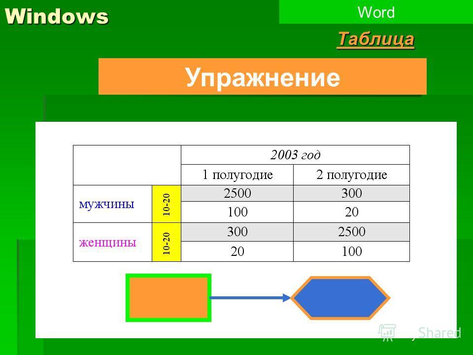 Windows Упражнение WordТаблица
