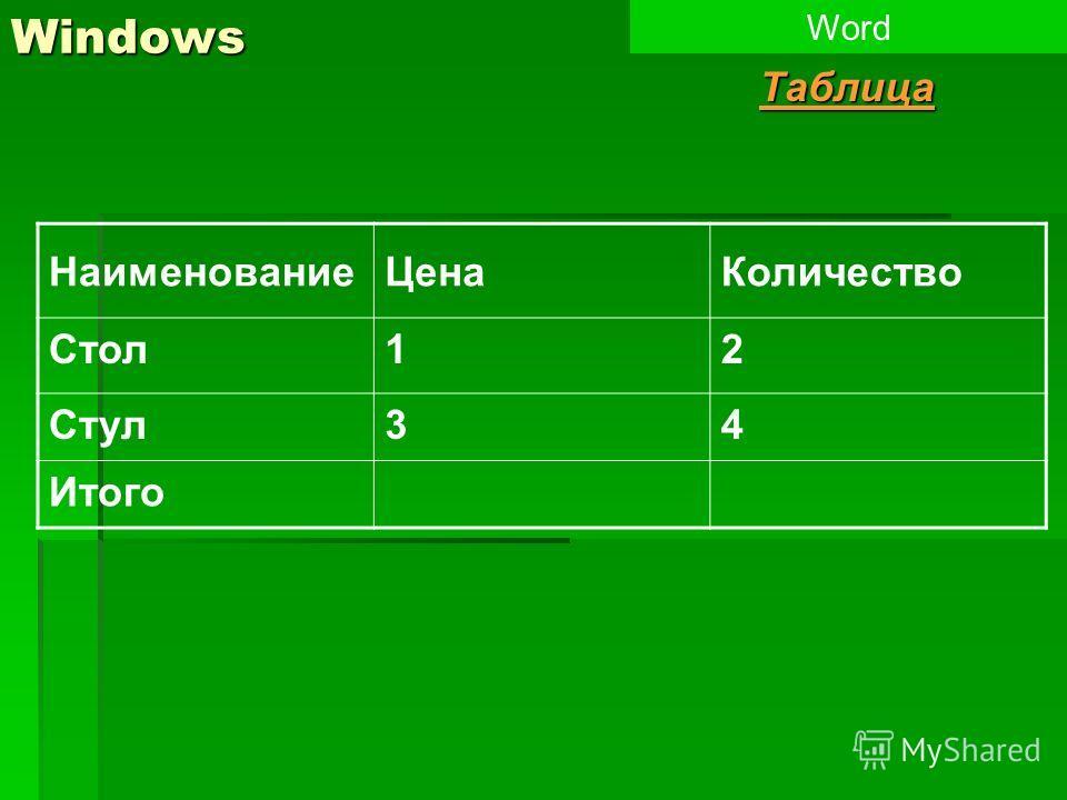 Windows Word НаименованиеЦенаКоличество Стол12 Стул34 Итого Таблица