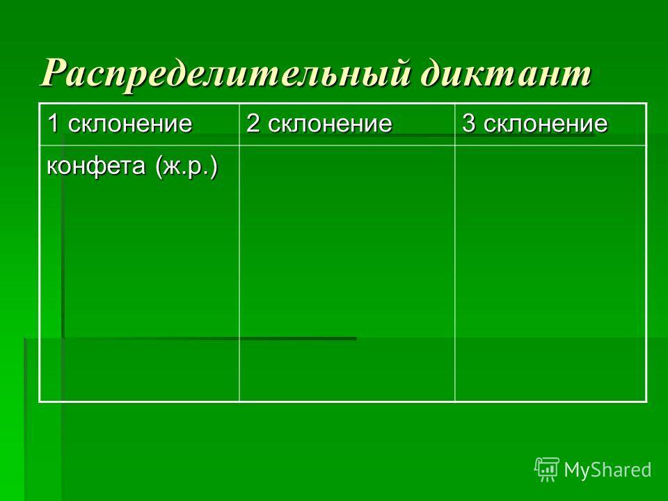 Распределительный диктант 1 склонение 2 склонение 3 склонение конфета (ж.р.)