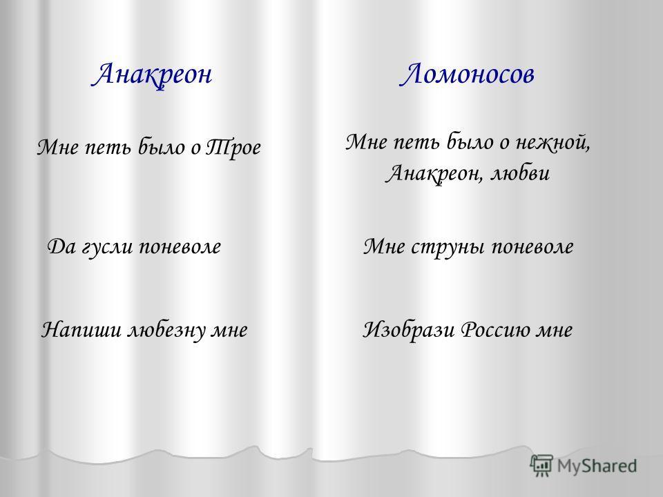 Мне петь было о Трое Мне петь было о нежной, Анакреон, любви Да гусли поневоле Напиши любезну мне Мне струны поневоле Изобрази Россию мне АнакреонЛомоносов