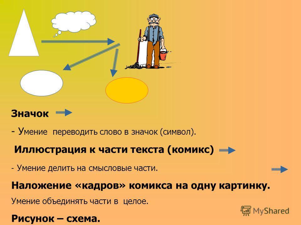 Значок - У мение переводить слово в значок (символ). Иллюстрация к части текста (комикс) - Умение делить на смысловые части. Наложение «кадров» комикса на одну картинку. Умение объединять части в целое. Рисунок – схема.