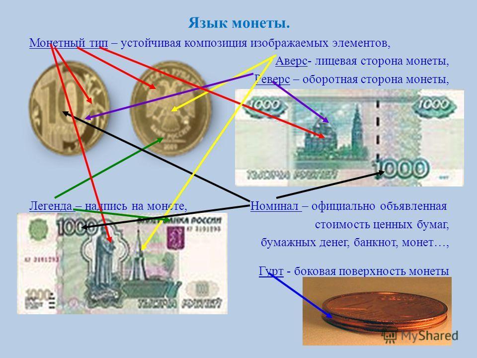 3 Язык монеты. Монетный тип – устойчивая композиция изображаемых элементов, Аверс- лицевая сторона монеты, Реверс – оборотная сторона монеты, Легенда – надпись на монете, Номинал – официально объявленная стоимость ценных бумаг, бумажных денег, банкно