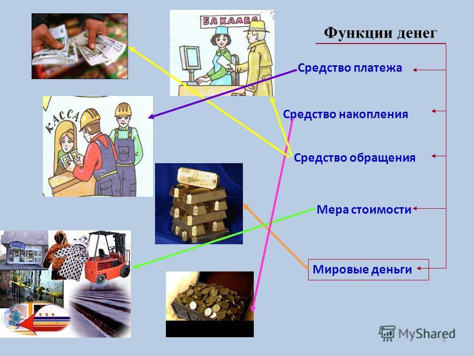 9 Функции денег Мера стоимости Средство обращения Мировые деньги Средство накопления Средство платежа