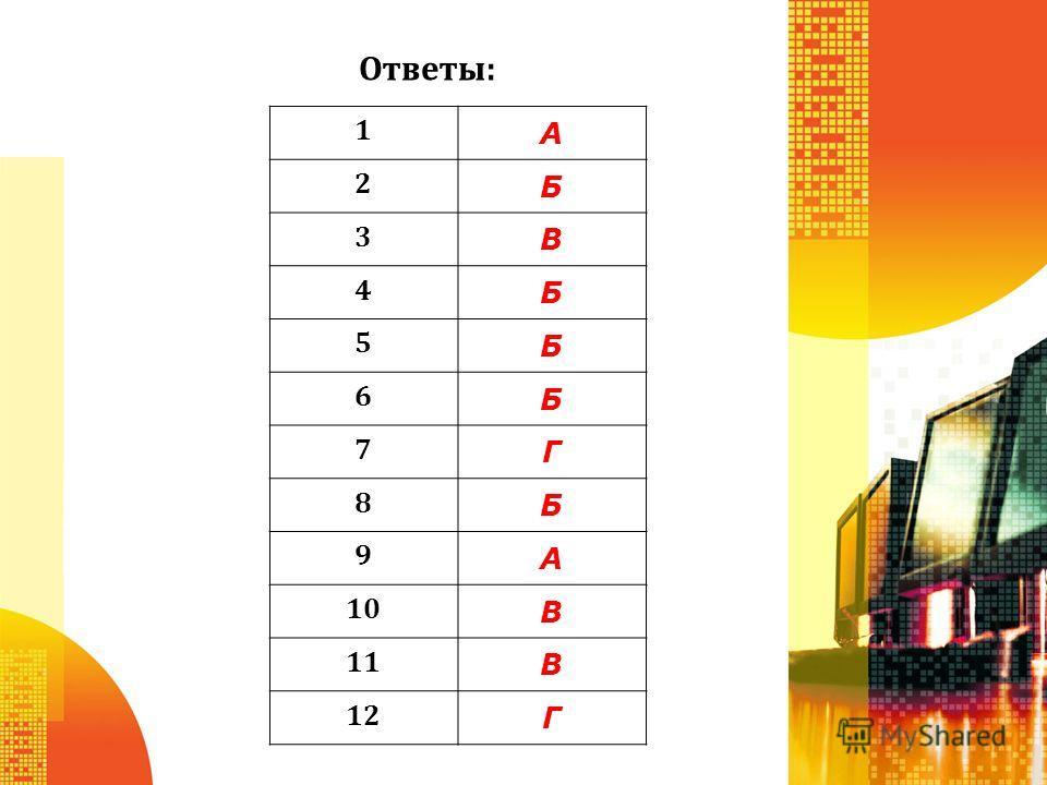 Ответы: 1 А 2 Б 3 В 4 Б 5 Б 6 Б 7 Г 8 Б 9 А 10 В 11 В 12 Г