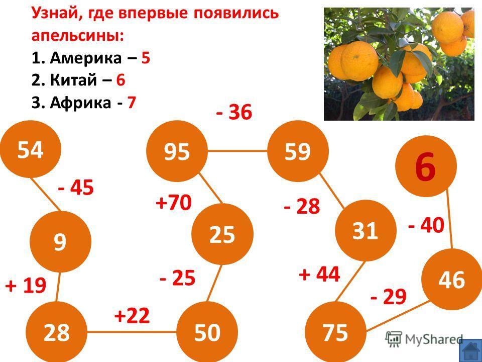 Какое растение может заменить лампу? Многие растения, особенно грибы, светятся по ночам. Некоторые создают столько света, что при нём можно читать. 31 56 76 31 45 14 66 34 - 25 - 45 + 14 - 31 + 52 - 32 ГРИБЫ