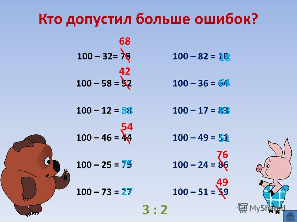 «Павлиний глаз» Какие числа нужно вставить в кружочки, чтобы на каждом крылышке бабочки слева и справа, вверху и внизу было по 15? 15 8 НАЙДИ сУММу НАЙДИ сУММу 9 67 67 98