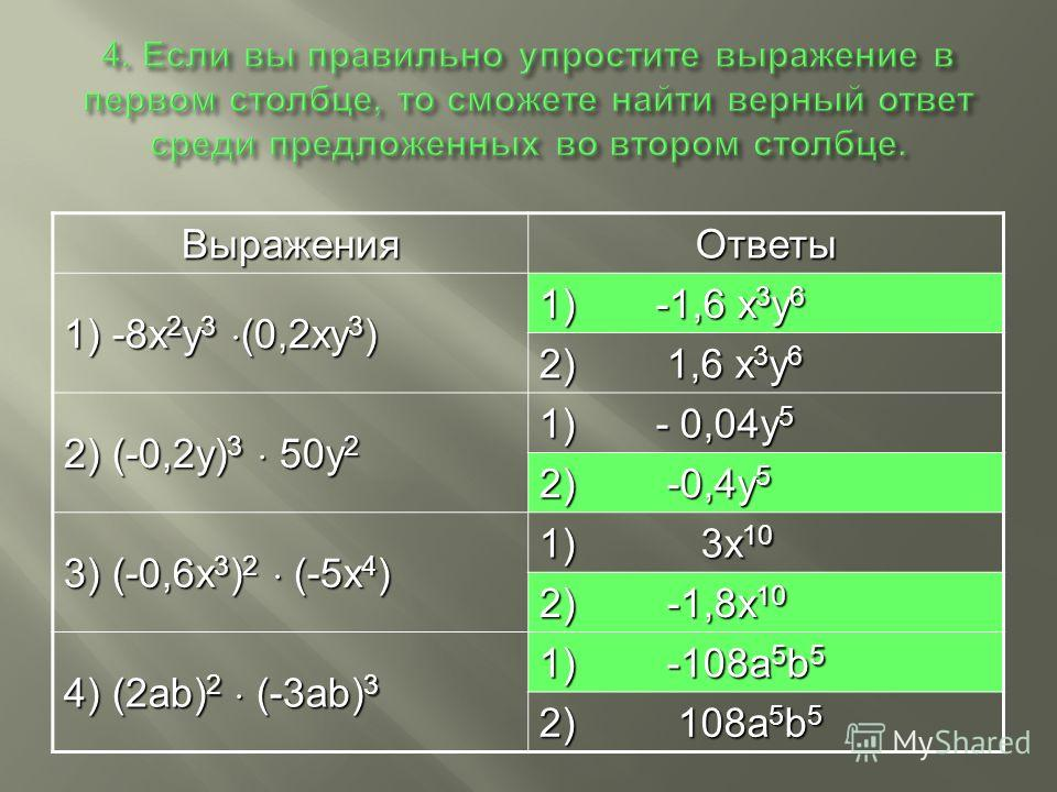 ВыраженияОтветы 1) -8х 2 у 3 (0,2ху 3 ) 1) -1,6 x 3 y 6 2) 1,6 x 3 y 6 2) (-0,2у) 3 50у 2 1) - 0,04y 5 2) -0,4y 5 3) (-0,6х 3 ) 2 (-5х 4 ) 1) 3x 10 2) -1,8x 10 4) (2ab) 2 (-3ab) 3 1) -108a 5 b 5 2) 108a 5 b 5