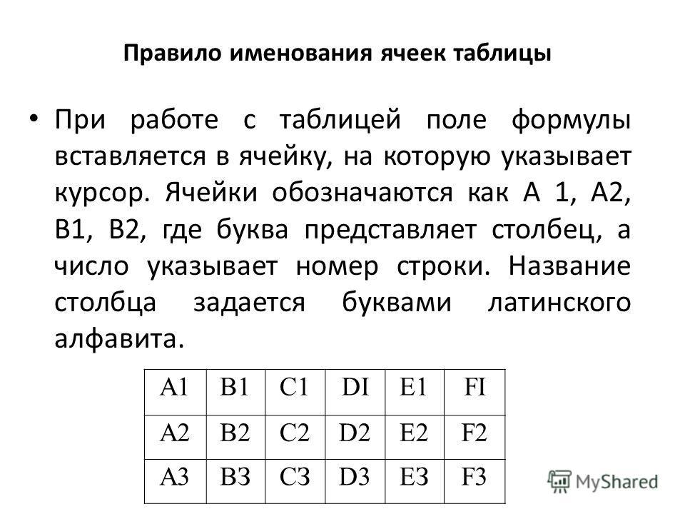 При работе с таблицей поле формулы вставляется в ячейку, на которую указывает курсор. Ячейки обозначаются как А 1, А2, В1, В2, где буква представляет столбец, а число указывает номер строки. Название столбца задается буквами латинского алфавита. А1В1