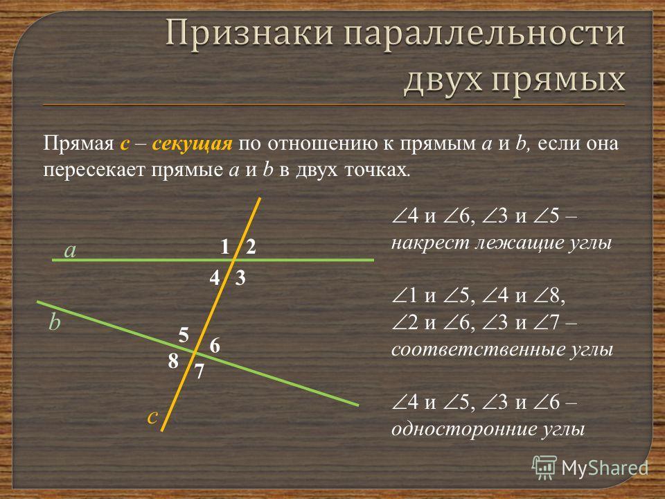 Прямая с – секущая по отношению к прямым а и b, если она пересекает прямые а и b в двух точках. a b с 12 34 5 6 7 8 4 и 6, 3 и 5 – накрест лежащие углы 1 и 5, 4 и 8, 2 и 6, 3 и 7 – соответственные углы 4 и 5, 3 и 6 – односторонние углы