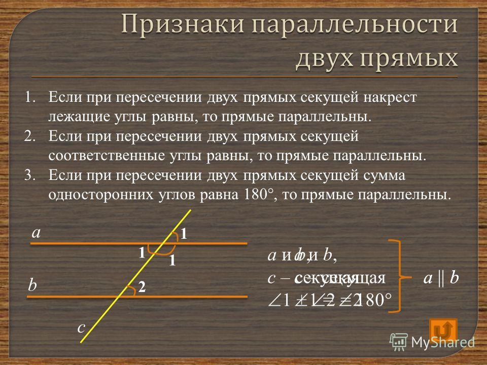 1.Если при пересечении двух прямых секущей накрест лежащие углы равны, то прямые параллельны. 2.Если при пересечении двух прямых секущей соответственные углы равны, то прямые параллельны. 3.Если при пересечении двух прямых секущей сумма односторонних