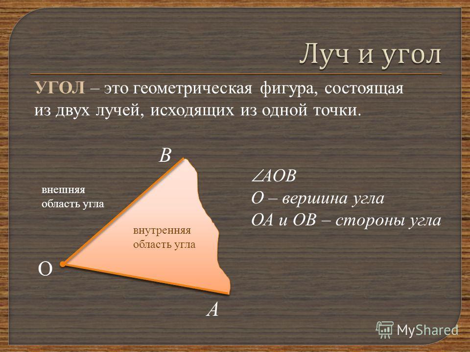 УГОЛ – это геометрическая фигура, состоящая из двух лучей, исходящих из одной точки. О А В А ОВ О – вершина угла ОА и ОВ – стороны угла внешняя область угла внутренняя область угла