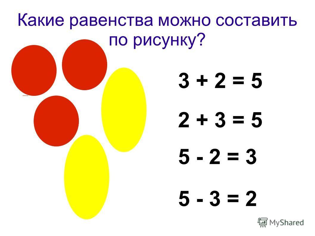 Какие равенства можно составить по рисунку? 5 - 3 = 2 3 + 2 = 5 2 + 3 = 5 5 - 2 = 3
