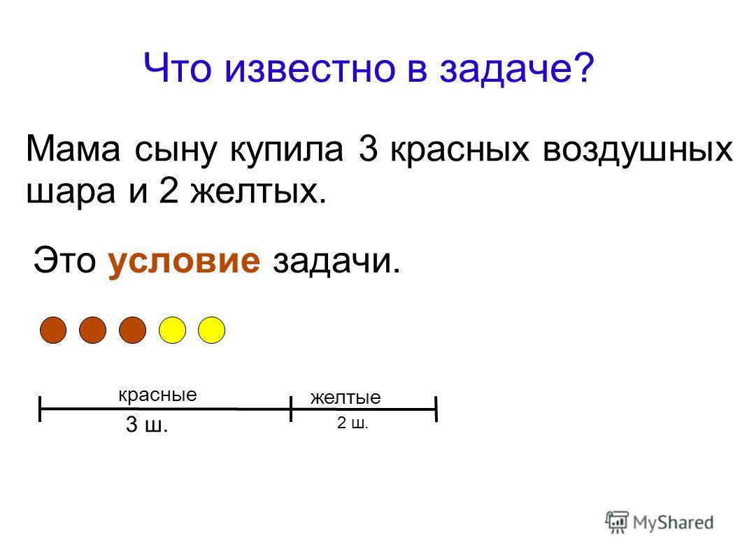 Что известно в задаче? Мама сыну купила 3 красных воздушных шара и 2 желтых. Это условие задачи. красные желтые 3 ш. 2 ш.