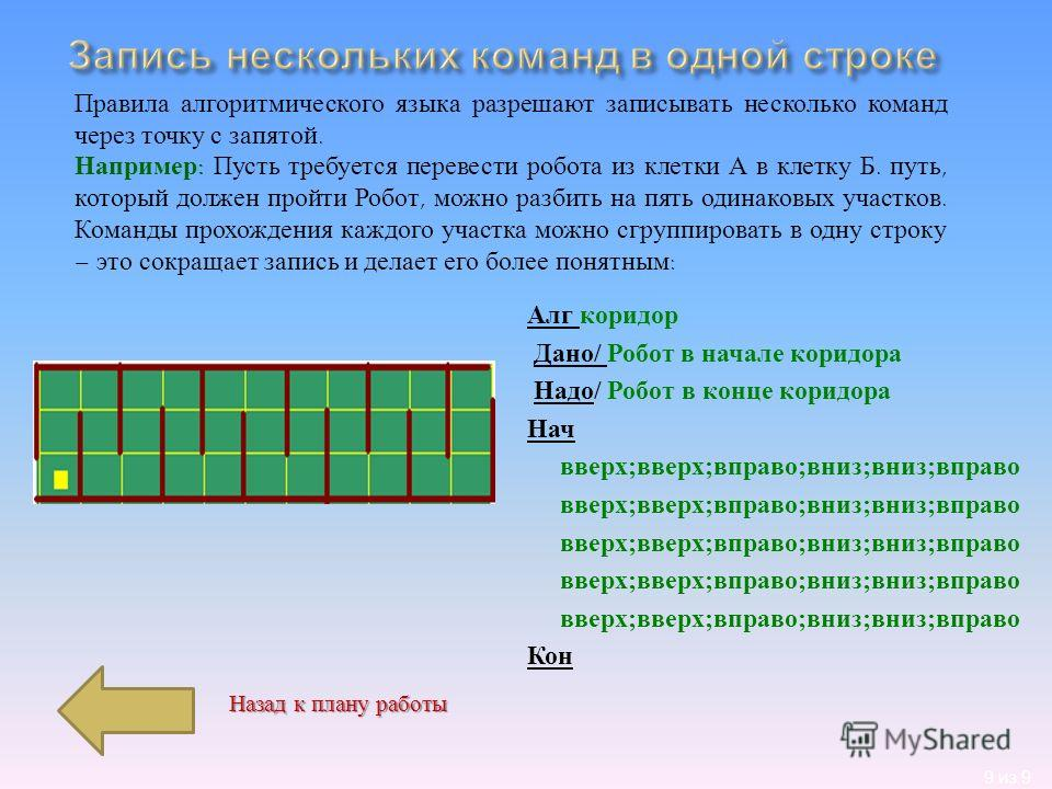 9 из 9 Алг коридор Дано / Робот в начале коридора Надо / Робот в конце коридора Нач вверх ; вверх ; вправо ; вниз ; вниз ; вправо Кон Правила алгоритмического языка разрешают записывать несколько команд через точку с запятой. Например: Пусть требуетс
