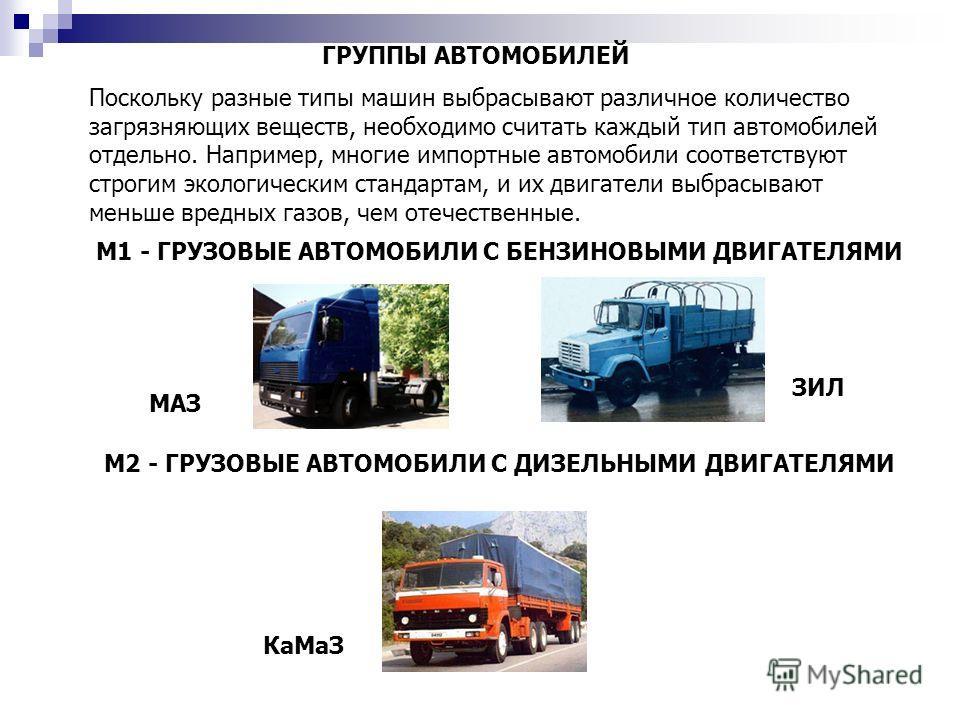 Поскольку разные типы машин выбрасывают различное количество загрязняющих веществ, необходимо считать каждый тип автомобилей отдельно. Например, многие импортные автомобили соответствуют строгим экологическим стандартам, и их двигатели выбрасывают ме