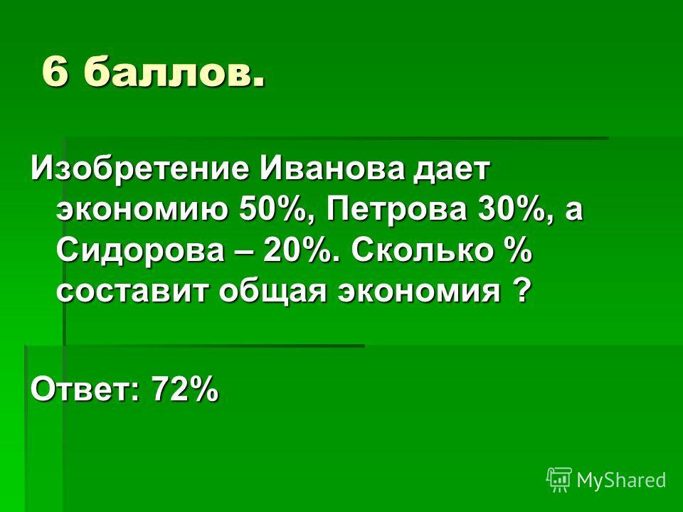 6 баллов. Изобретение Иванова дает экономию 50%, Петрова 30%, а Сидорова – 20%. Сколько % составит общая экономия ? Ответ: 72%