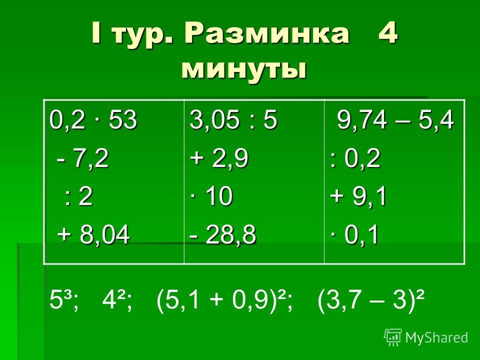 I тур. Разминка 4 минуты 0,2 · 53 - 7,2 - 7,2 : 2 : 2 + 8,04 + 8,04 3,05 : 5 + 2,9 · 10 - 28,8 9,74 – 5,4 9,74 – 5,4 : 0,2 + 9,1 · 0,1 5³; 4²; (5,1 + 0,9)²; (3,7 – 3)²