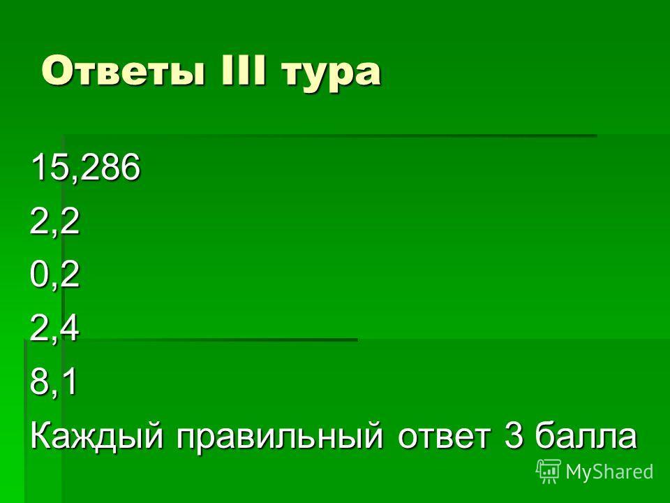 Ответы III тура 15,2862,20,22,48,1 Каждый правильный ответ 3 балла