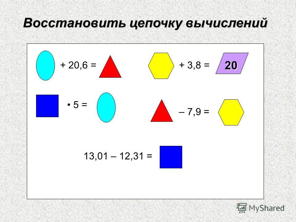 Восстановить цепочку вычислений + 20,6 =+ 3,8 = 20 5 = – 7,9 = 13,01 – 12,31 =