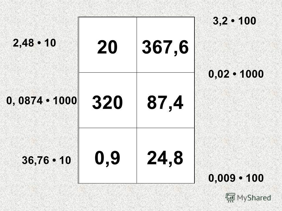 3,2 100 0,02 1000 2,48 10 36,76 10 0,009 100 0, 0874 1000 20367,6 32087,4 0,924,8