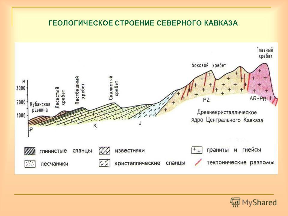 ГЕОЛОГИЧЕСКОЕ СТРОЕНИЕ СЕВЕРНОГО КАВКАЗА