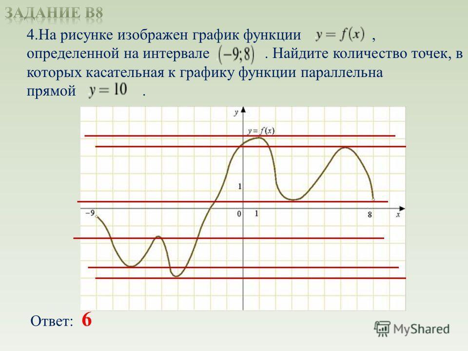 4.На рисунке изображен график функции, определенной на интервале. Найдите количество точек, в которых касательная к графику функции параллельна прямой. Ответ: 6