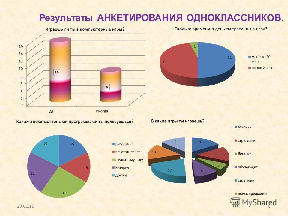 8 Результаты АНКЕТИРОВАНИЯ ОДНОКЛАССНИКОВ.