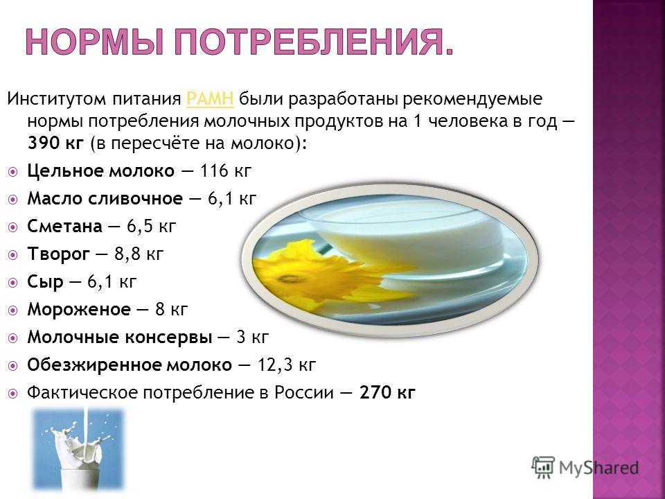 Институтом питания РАМН были разработаны рекомендуемые нормы потребления молочных продуктов на 1 человека в год 390 кг (в пересчёте на молоко):РАМН Цельное молоко 116 кг Масло сливочное 6,1 кг Сметана 6,5 кг Творог 8,8 кг Сыр 6,1 кг Мороженое 8 кг Мо