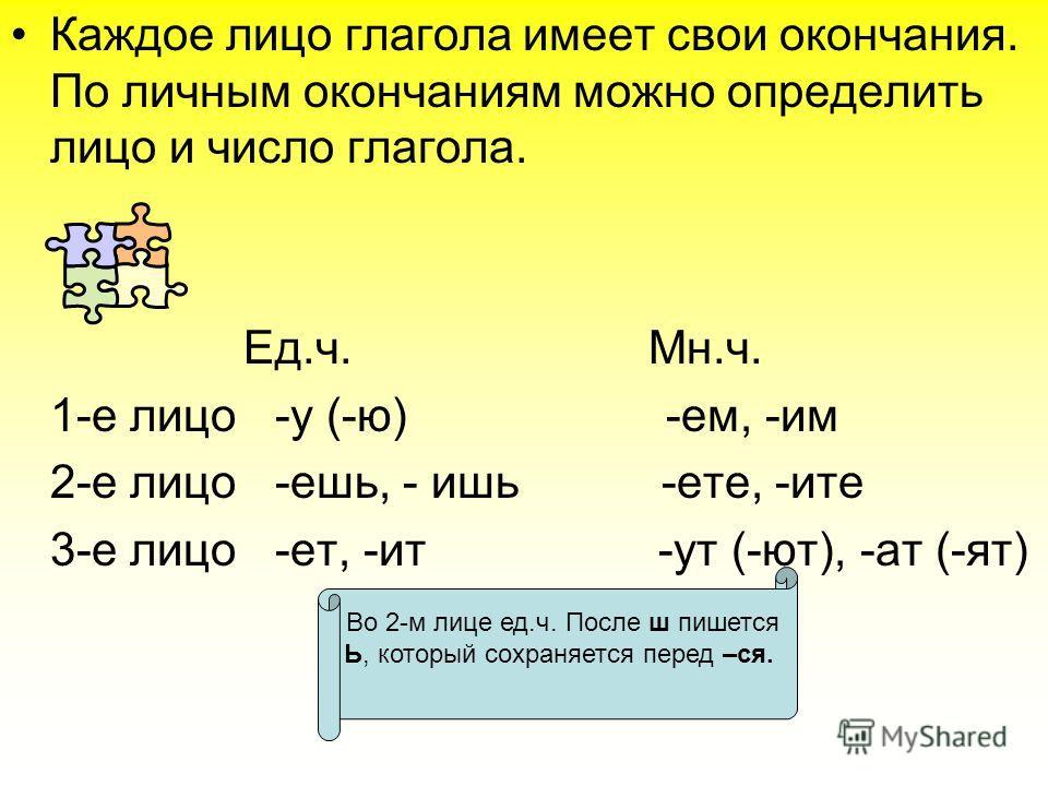 Каждое лицо глагола имеет свои окончания. По личным окончаниям можно определить лицо и число глагола. Ед.ч. Мн.ч. 1-е лицо -у (-ю) -ем, -им 2-е лицо -ешь, - ишь -ете, -ите 3-е лицо -ет, -ит -ут (-ют), -ат (-ят) Во 2-м лице ед.ч. После ш пишется Ь, ко