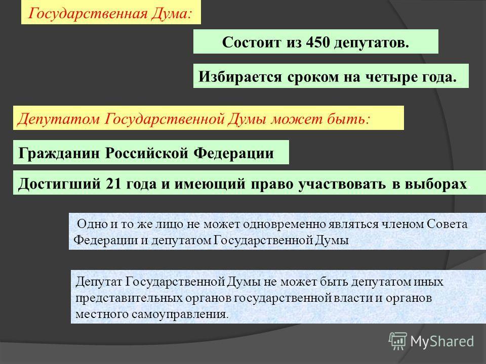 Государственная Дума: Состоит из 450 депутатов. Избирается сроком на четыре года. Депутатом Государственной Думы может быть: Гражданин Российской Федерации Достигший 21 года и имеющий право участвовать в выборах. Одно и то же лицо не может одновремен