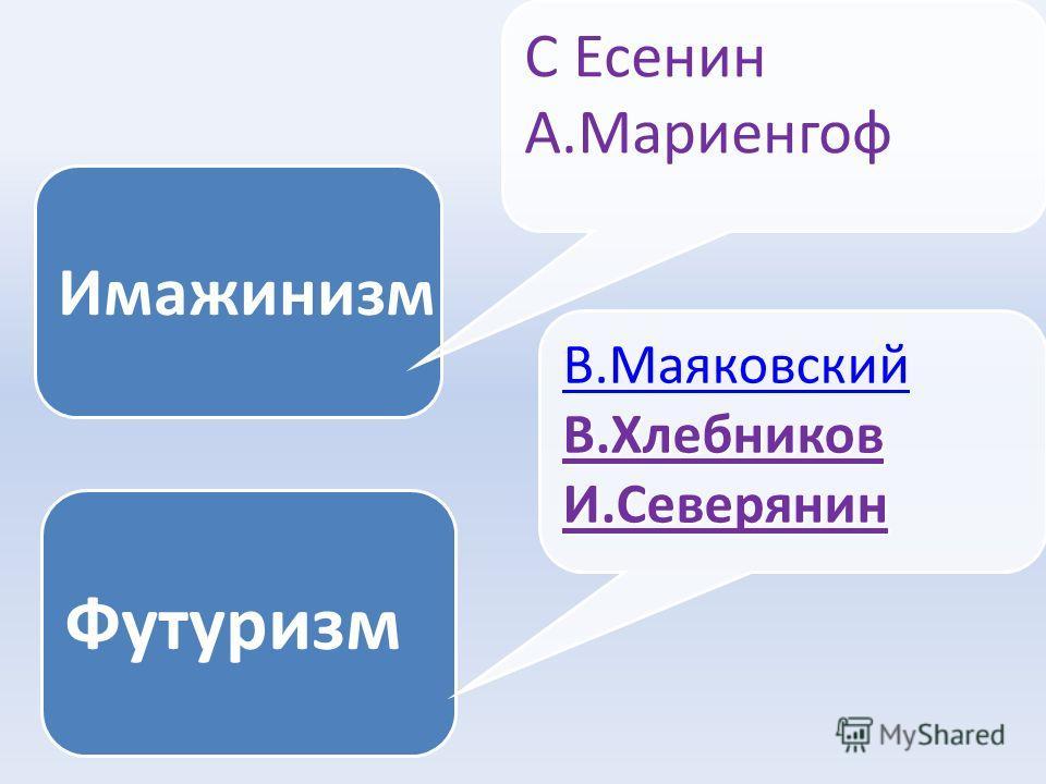 Имажинизм Футуризм С Есенин А.Мариенгоф В.МаяковскийВ.ХлебниковИ.Северянин