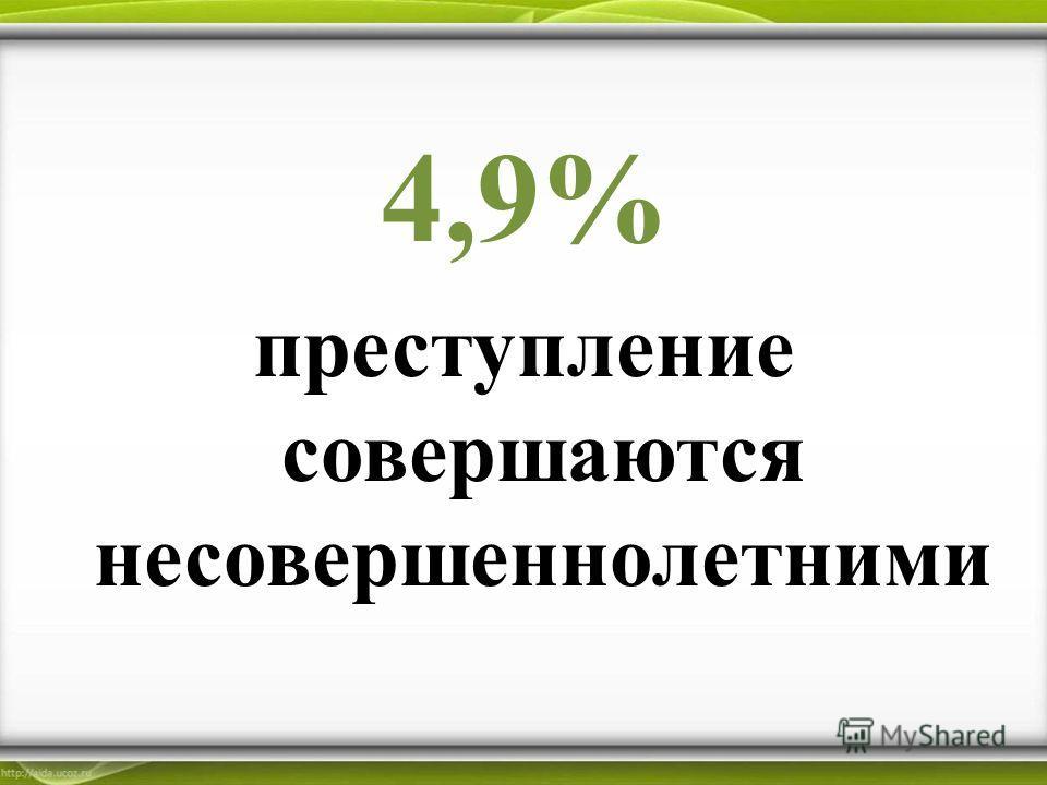 4,9% преступление совершаются несовершеннолетними