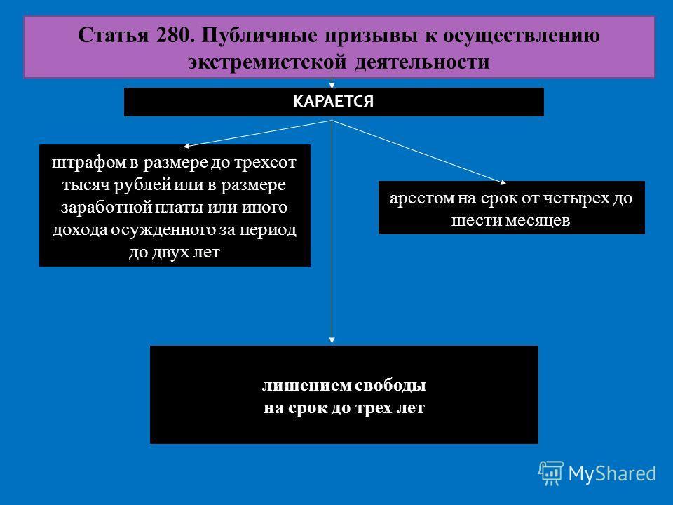 Статья 280. Публичные призывы к осуществлению экстремистской деятельности штрафом в размере до трехсот тысяч рублей или в размере заработной платы или иного дохода осужденного за период до двух лет КАРАЕТСЯ арестом на срок от четырех до шести месяцев