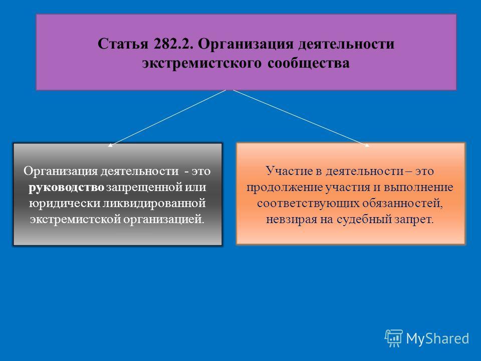 Статья 282.2. Организация деятельности экстремистского сообщества Организация деятельности - это руководство запрещенной или юридически ликвидированной экстремистской организацией. Участие в деятельности – это продолжение участия и выполнение соответ