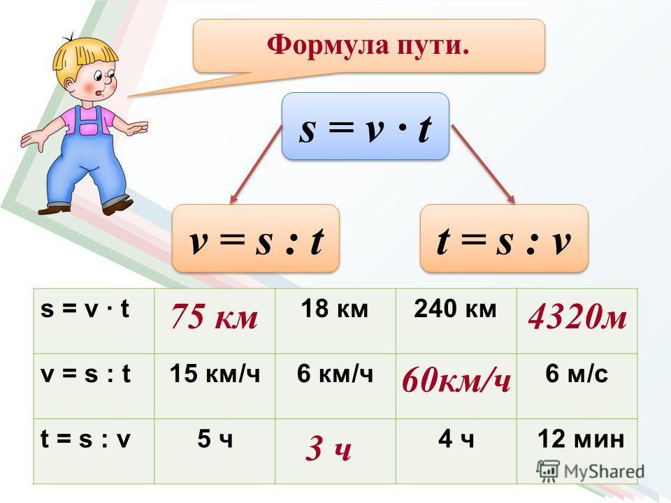 ФОРМУЛЫ P = a + a + b + b или P = 2(a + b) P = a + a + b + b или P = 2(a + b) S = a b s = v t Формула площади прямоугольника Формулы периметра прямоугольника Формула пути Молодцы!