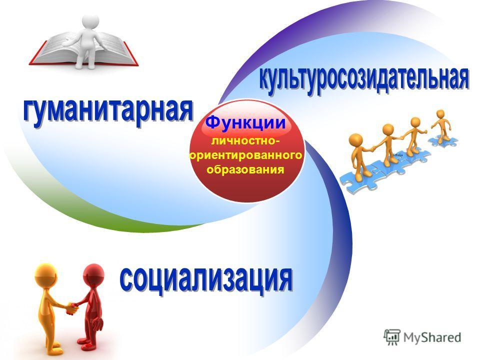 Функции личностно- ориентированного образования